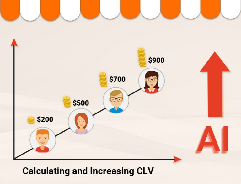 Calculating and increasing CLV using AI